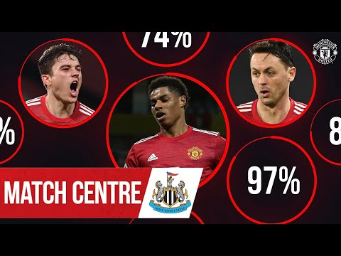 Match Centre   Matic, Rashford and James stun Newcastle   Manchester United