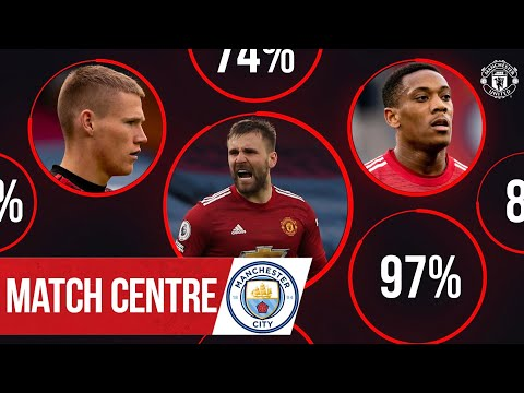 Match Centre | Martial, Shaw & McTominay Shine at the Etihad | Manchester United